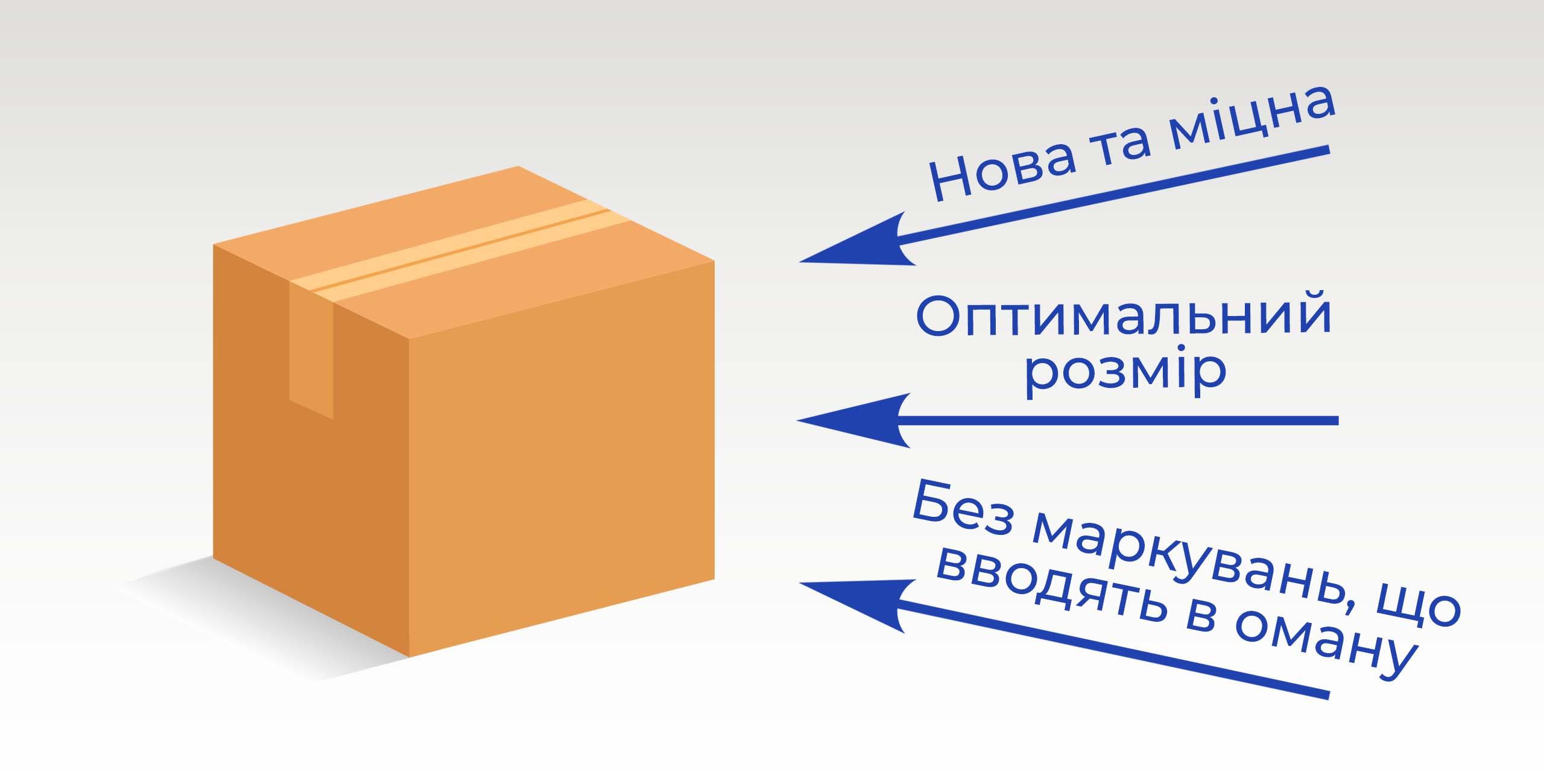 міжнародної доставки