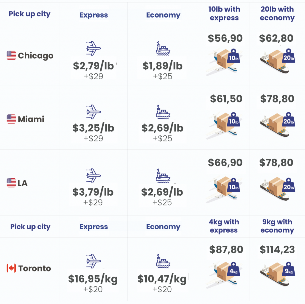 shipping to russia rates