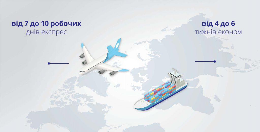 Доставка з США в Європу